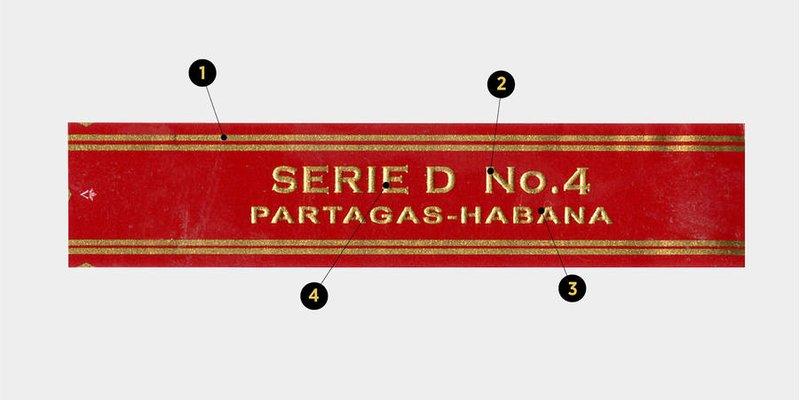 Làm thế nào để phát hiện xì gà,Cigar Partagas giả, Partagas Fake ?