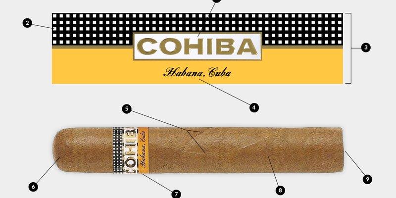 Xì gà Cuba bị làm giả như thế nào?